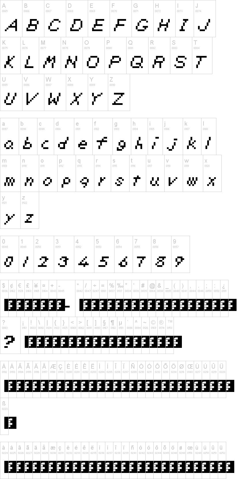 Tloz Link S Awakening Font Dafont Com
