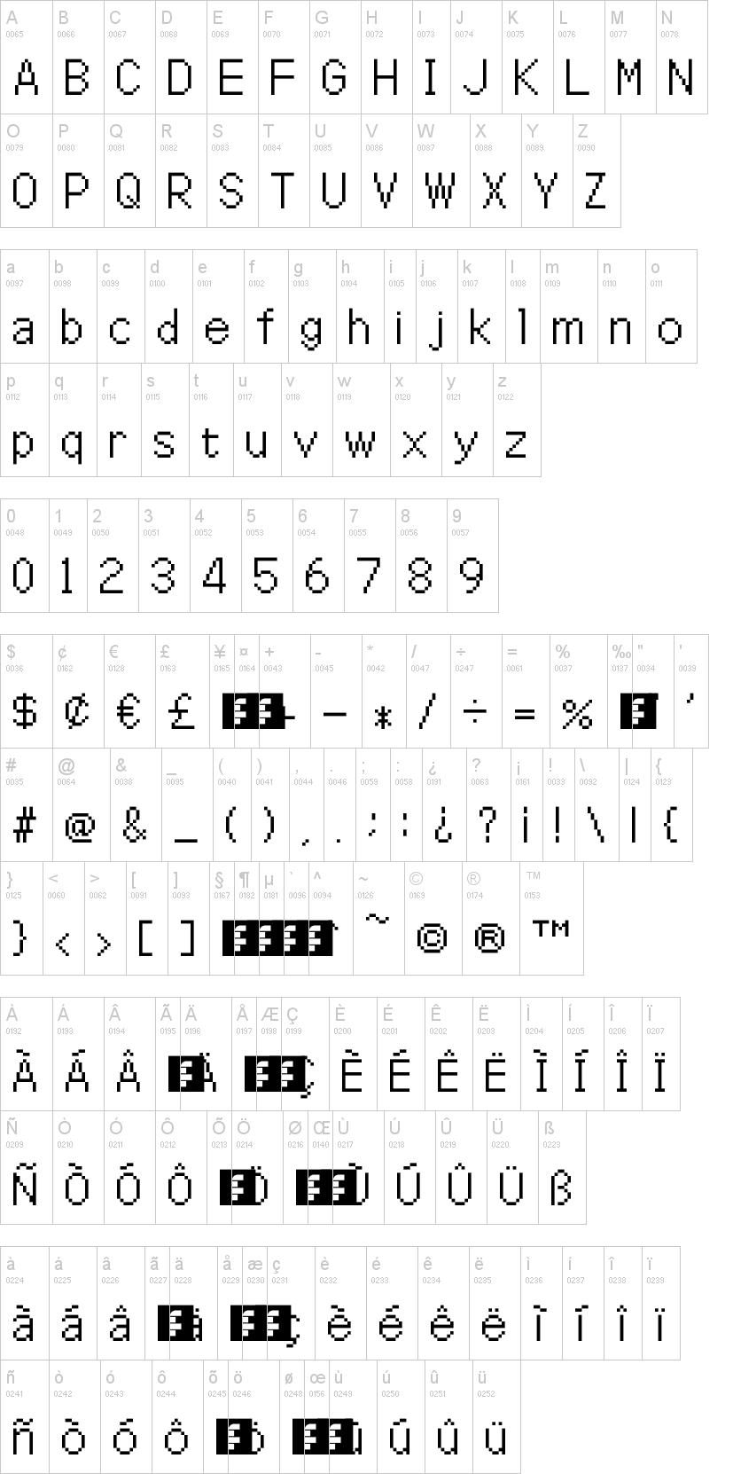 Tloz Phantom Hourglass Font Dafont Com