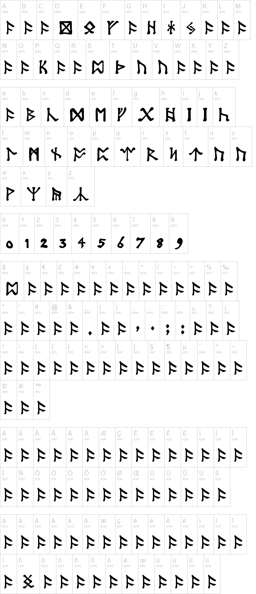 Lord Of The Rings Elvish Font Dafont