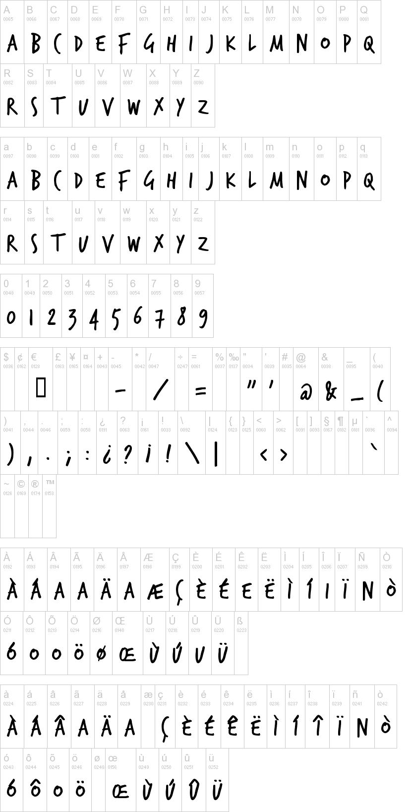 Trash Hand Font