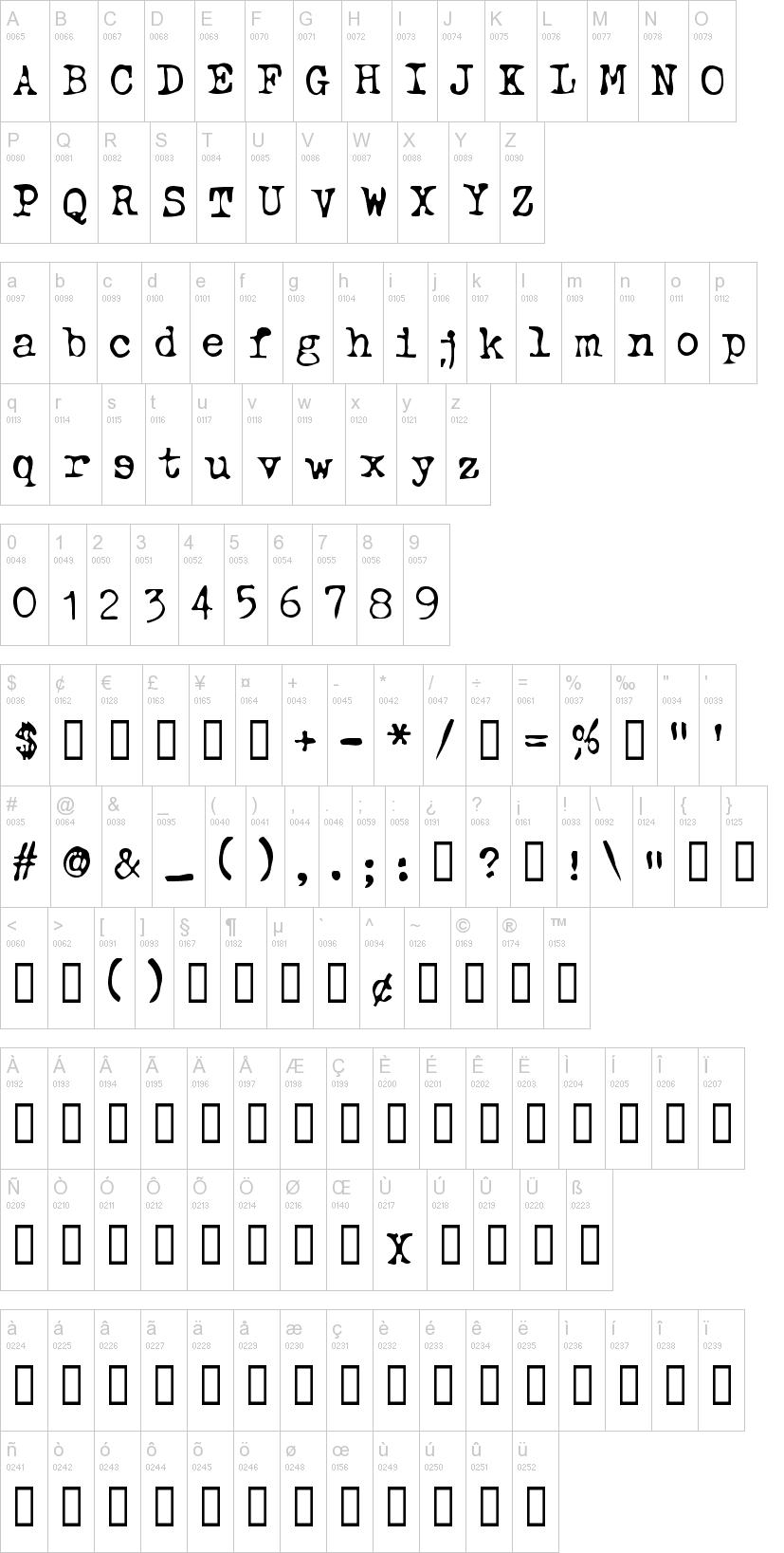 american typewriter font free download apk