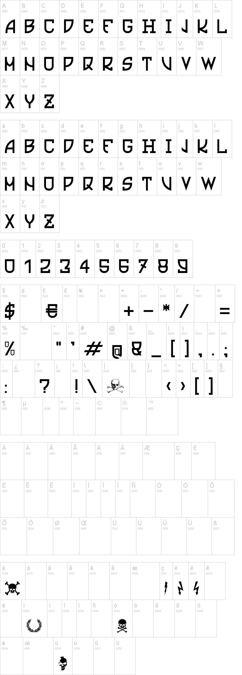 caratteri dafont