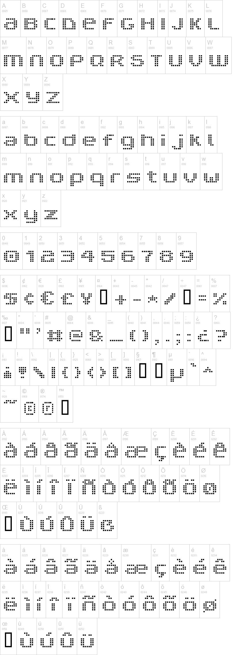 V5 Prophit Cell Font | dafont com