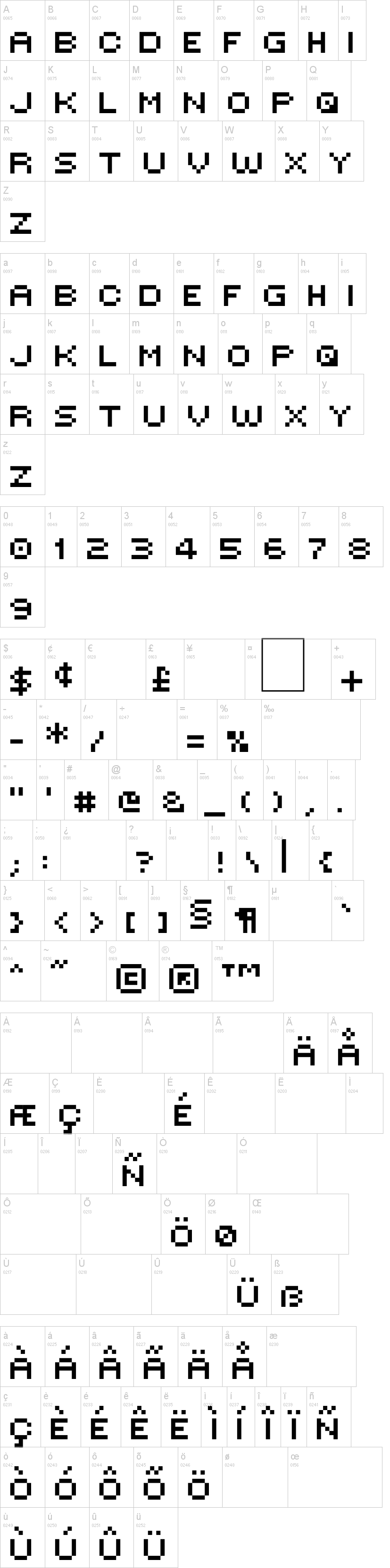 Victor's Pixel Font   dafont.com