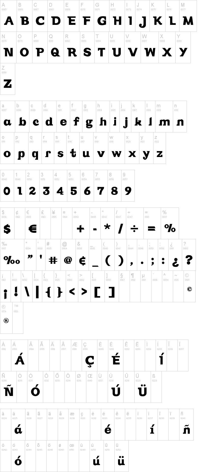Vintage Font | dafont com