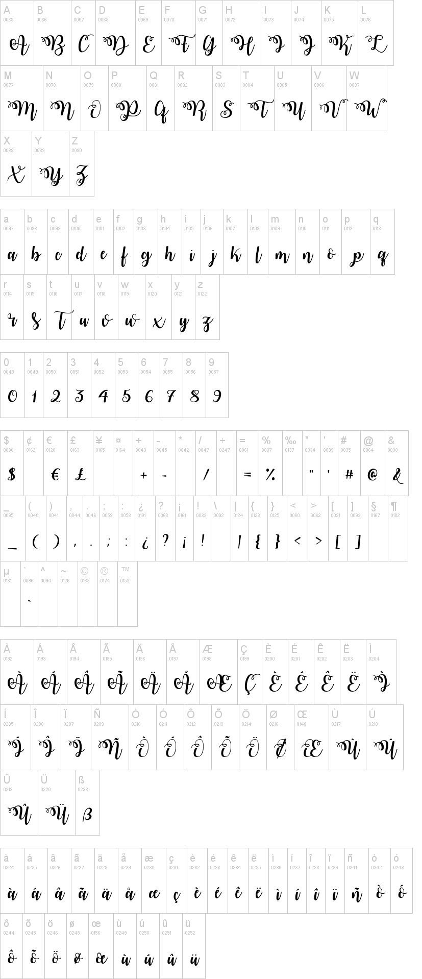 Watermelon Script Font | dafont com