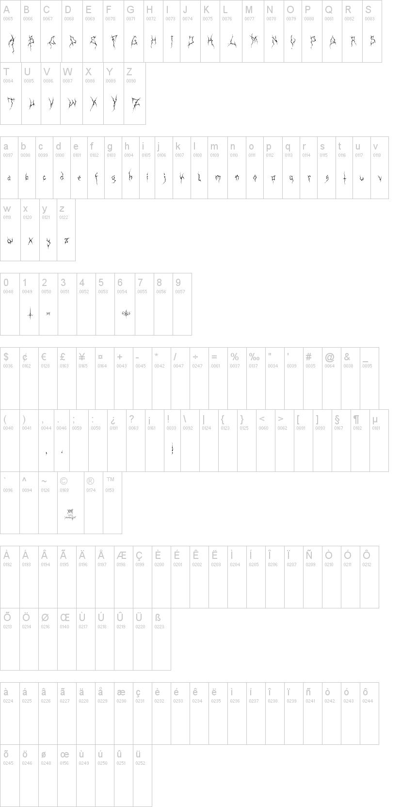 XXII Ultimate Black Metal Font   dafont com