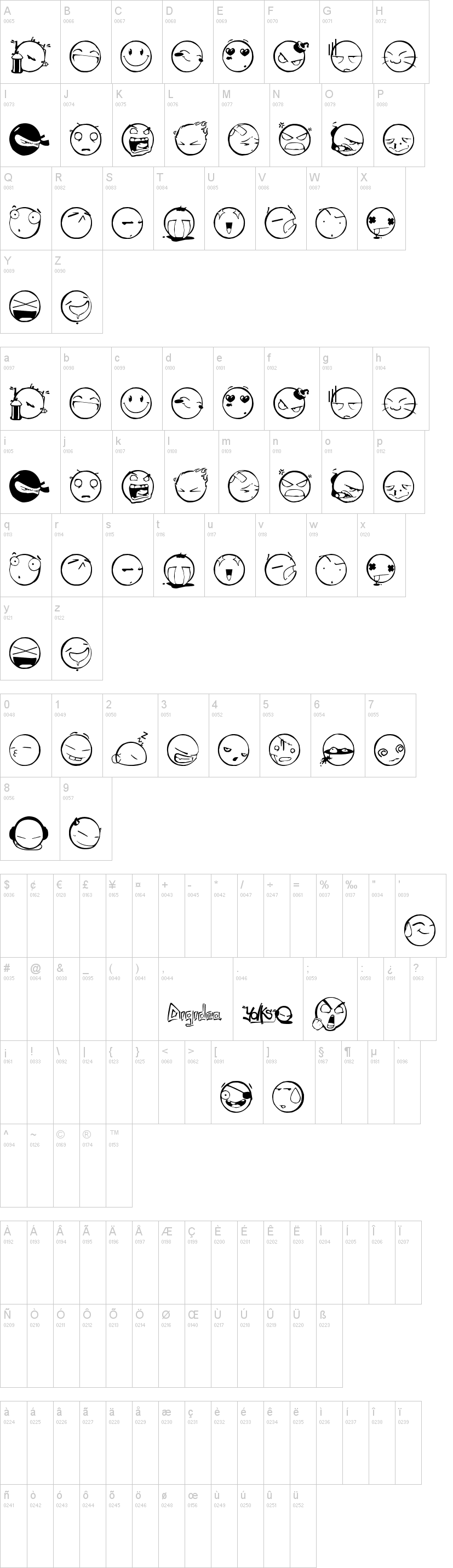 DIST Yolks Emoticons